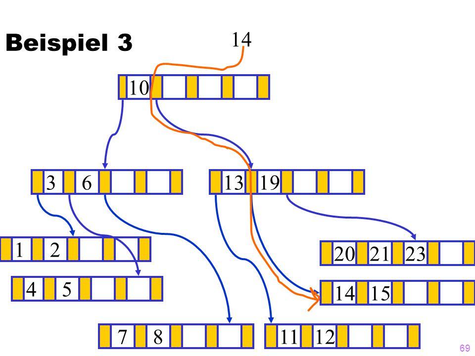 Beispiel 3 14 10 3 6 13 19 1 2 20 21 23 4 5 14 15 7 8 11 12