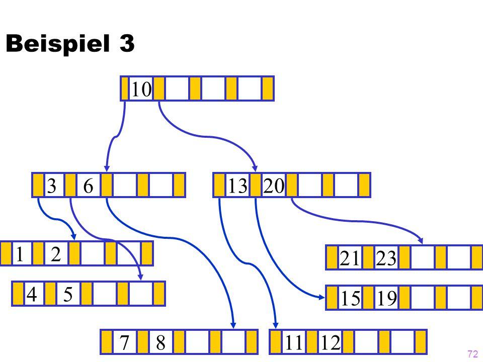 Beispiel 3 10 3 6 13 20 1 2 21 23 4 5 15 19 7 8 11 12