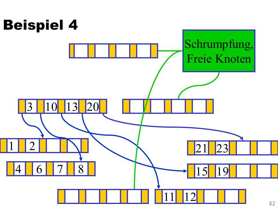 Beispiel 4 Schrumpfung, Freie Knoten 3 10 13 20 1 2 21 23 4 6 7 8 15