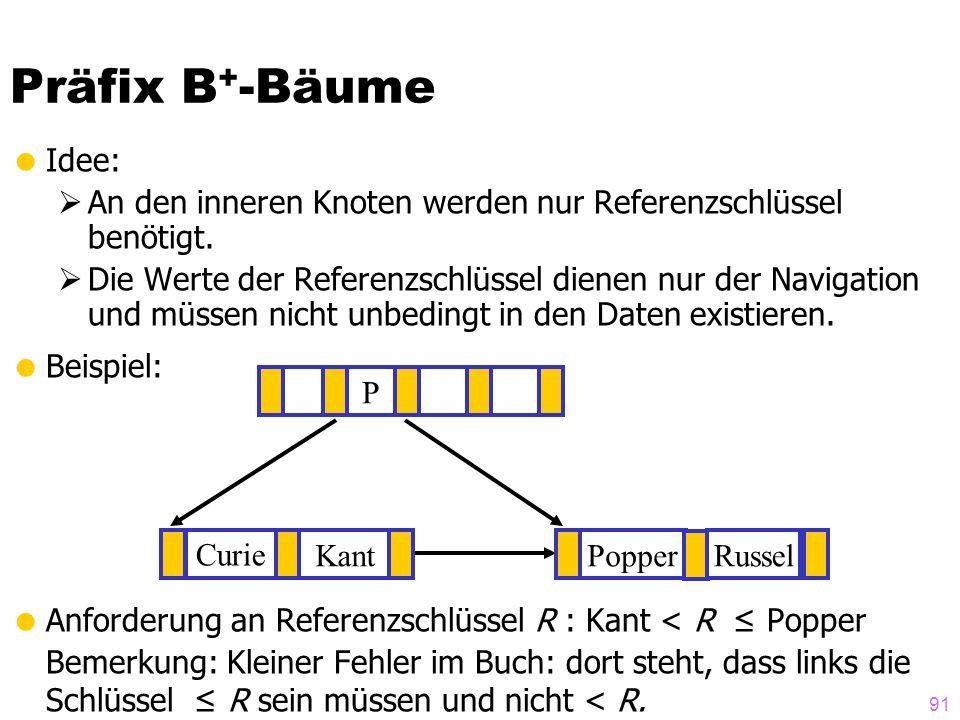 Präfix B+-Bäume Idee: An den inneren Knoten werden nur Referenzschlüssel benötigt.