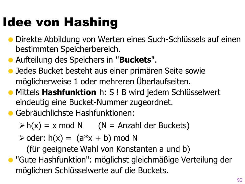 Idee von Hashing Direkte Abbildung von Werten eines Such-Schlüssels auf einen bestimmten Speicherbereich.