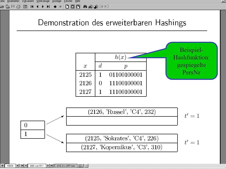 Beispiel- Hashfunktion: gespiegelte PersNr