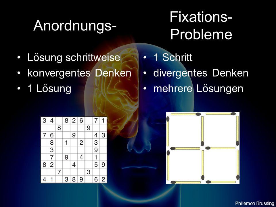 Fixations- Probleme Anordnungs- Lösung schrittweise
