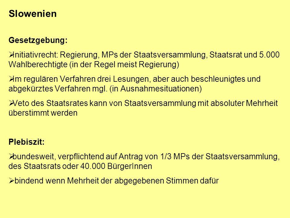 Slowenien Gesetzgebung: