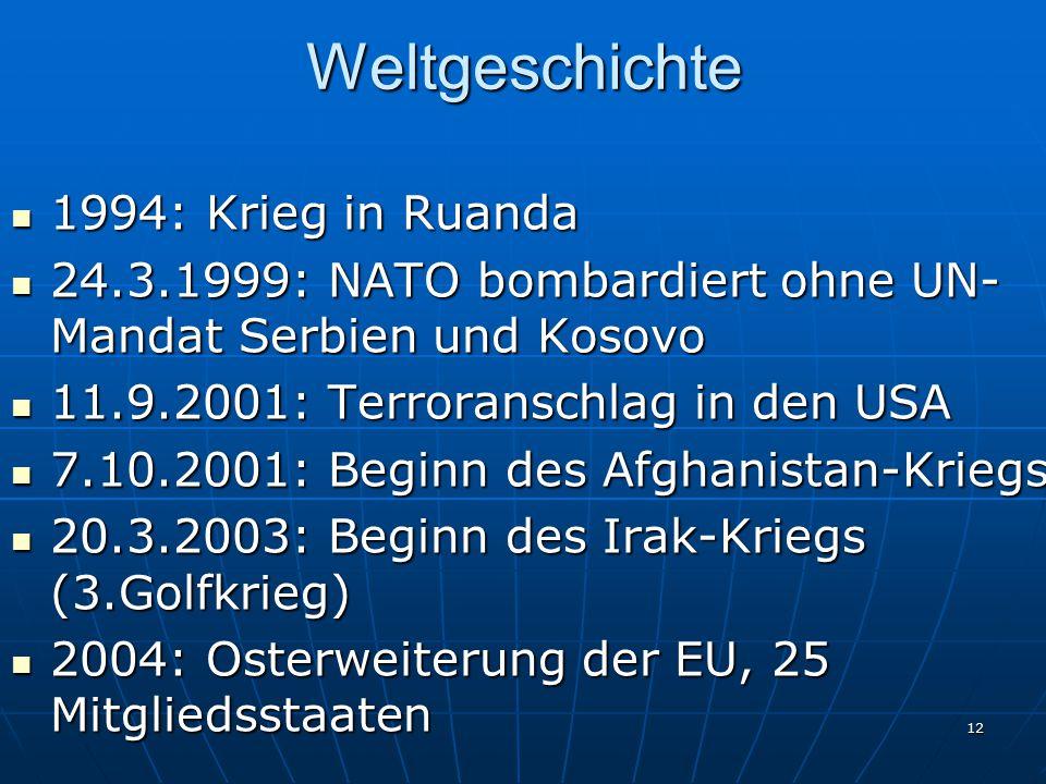 Weltgeschichte 1994: Krieg in Ruanda