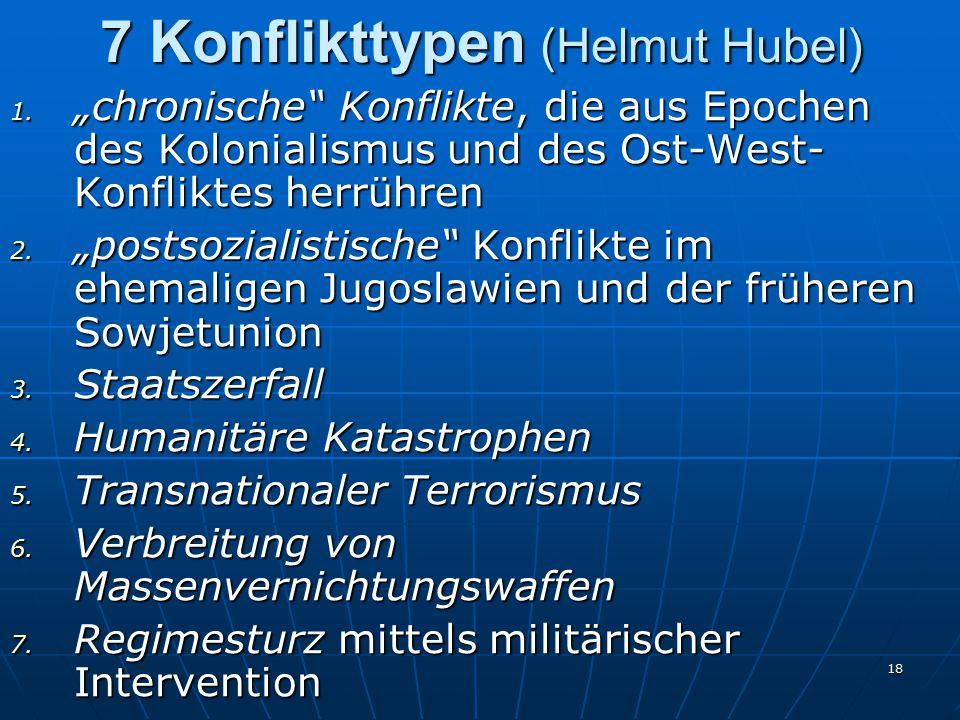 7 Konflikttypen (Helmut Hubel)