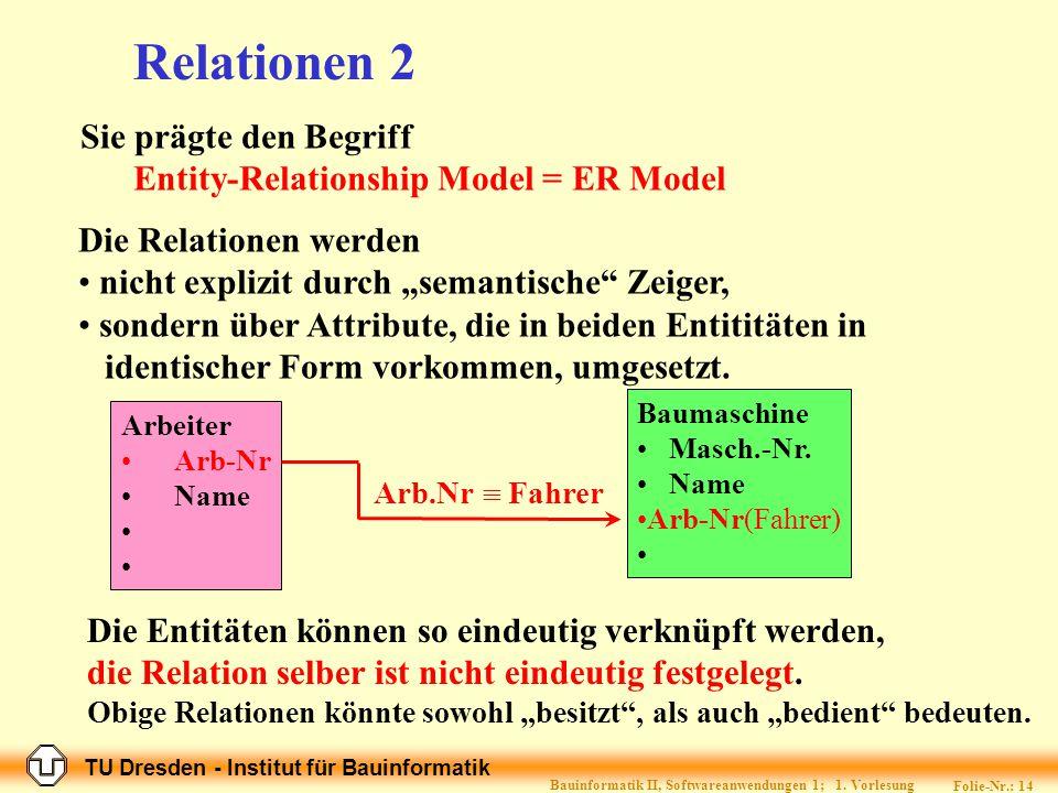 Bauinformatik II, Softwareanwendungen 1; 1. Vorlesung