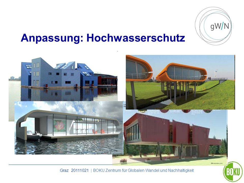 Anpassung: Hochwasserschutz