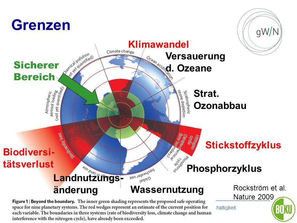 Graz 20111021 | BOKU Zentrum für Globalen Wandel und Nachhaltigkeit