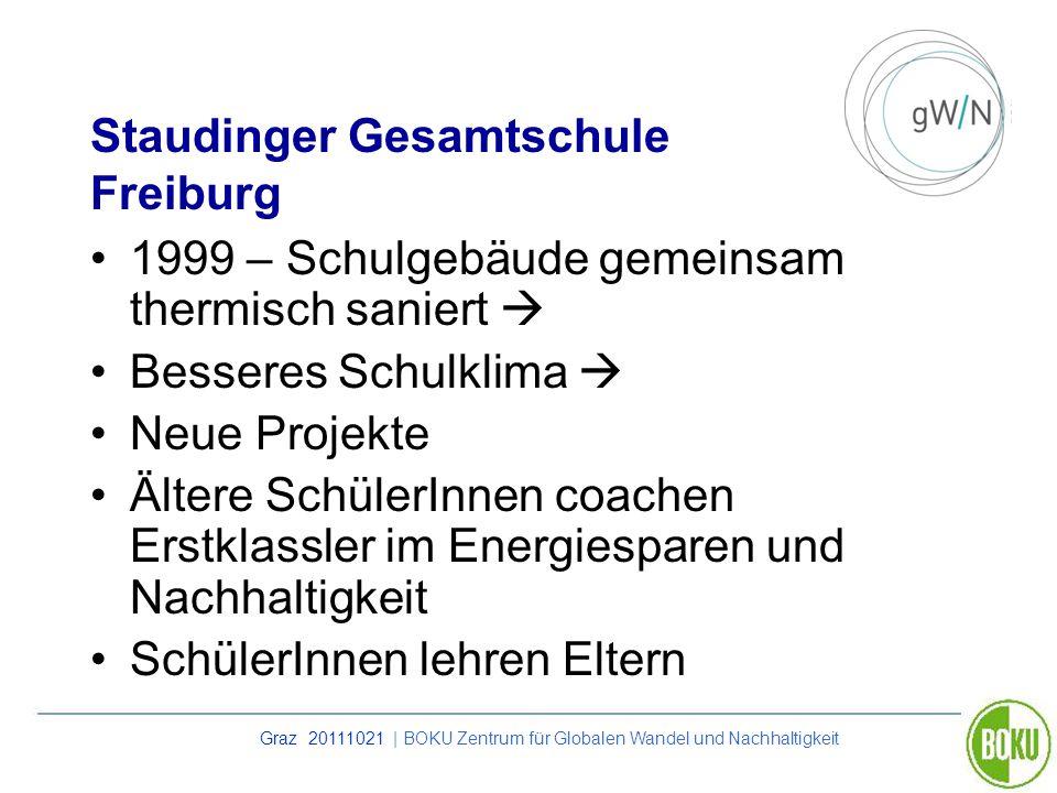 Staudinger Gesamtschule Freiburg