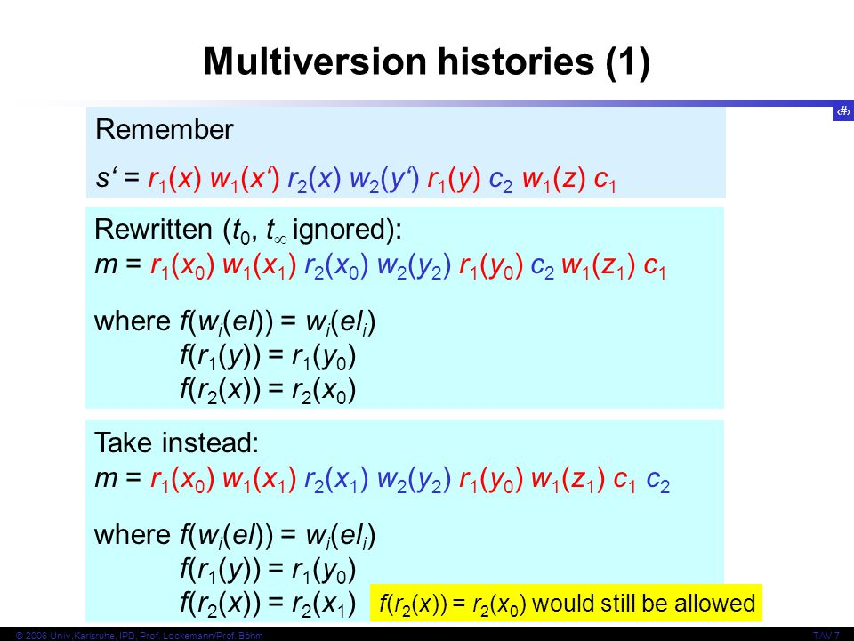 Multiversion histories (1)