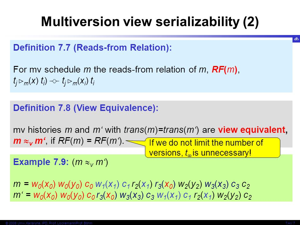 Multiversion view serializability (2)