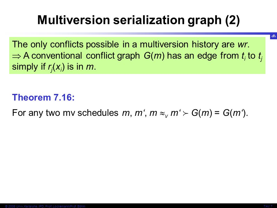 Multiversion serialization graph (2)