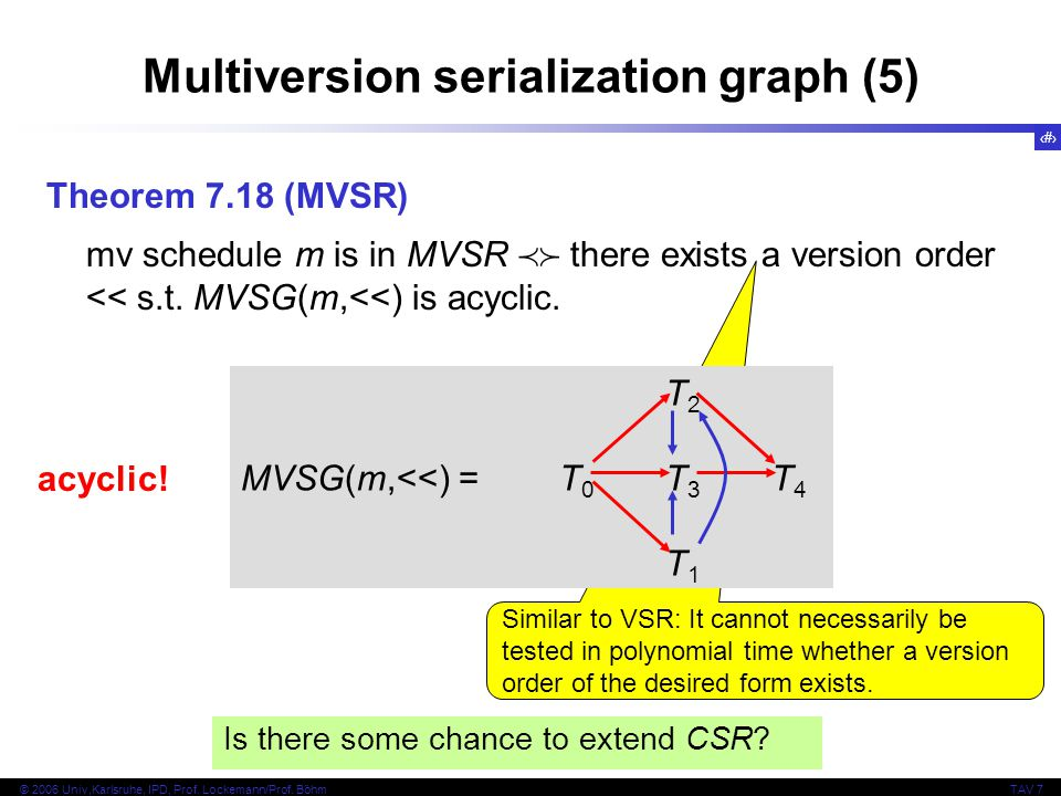 Multiversion serialization graph (5)