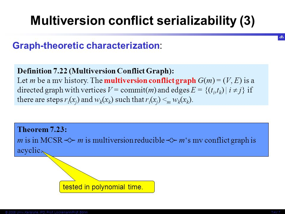 Multiversion conflict serializability (3)