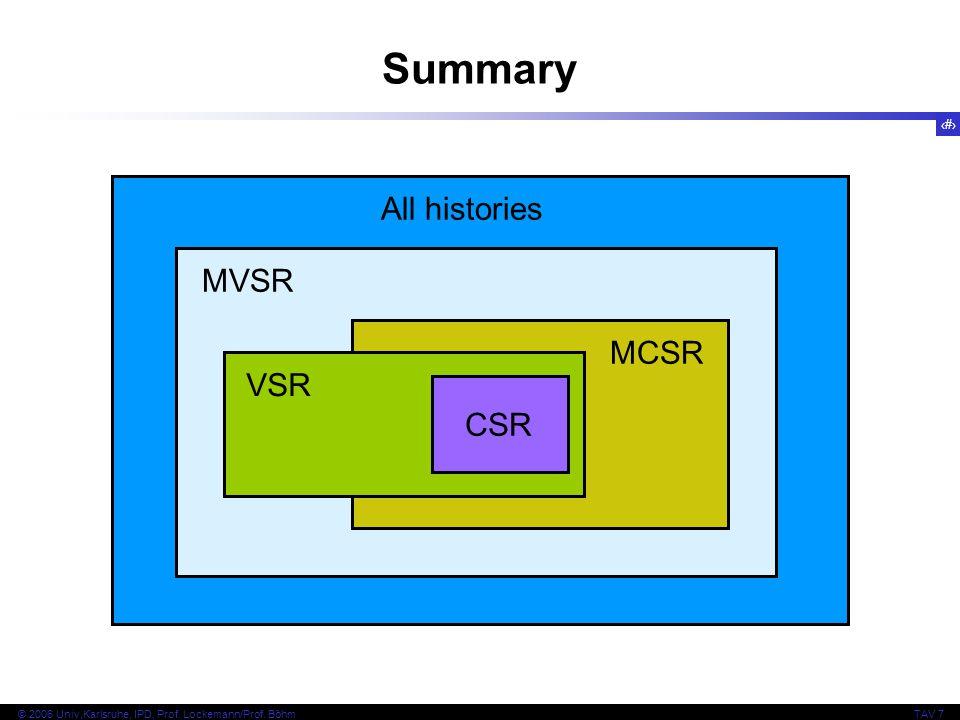 Summary All histories MVSR MCSR VSR CSR