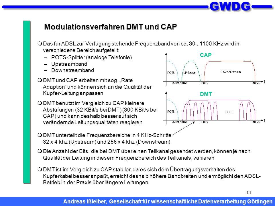 Modulationsverfahren DMT und CAP