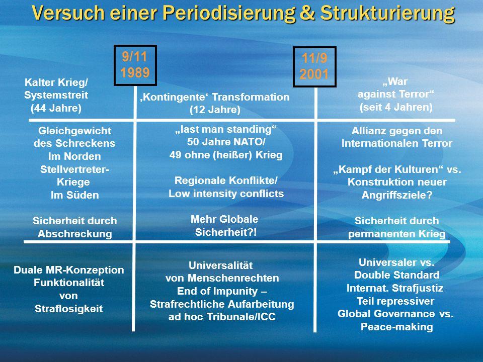 Versuch einer Periodisierung & Strukturierung