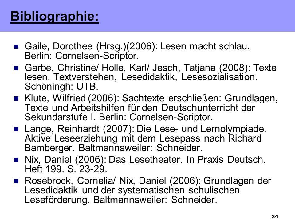 Bibliographie: Gaile, Dorothee (Hrsg.)(2006): Lesen macht schlau. Berlin: Cornelsen-Scriptor.