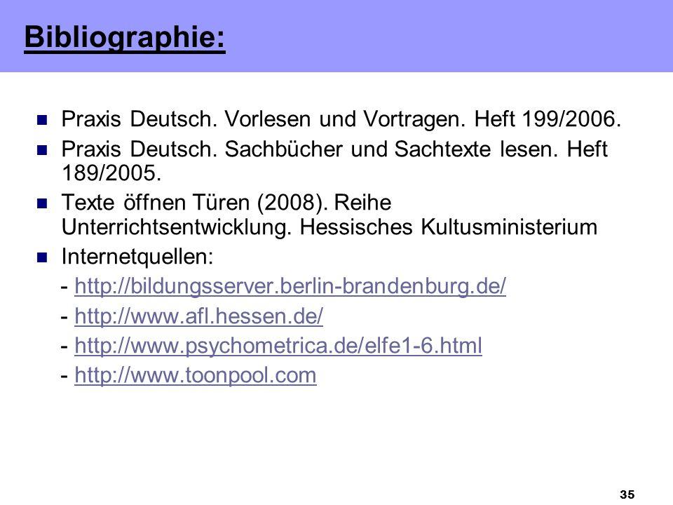 Bibliographie: Praxis Deutsch. Vorlesen und Vortragen. Heft 199/2006.