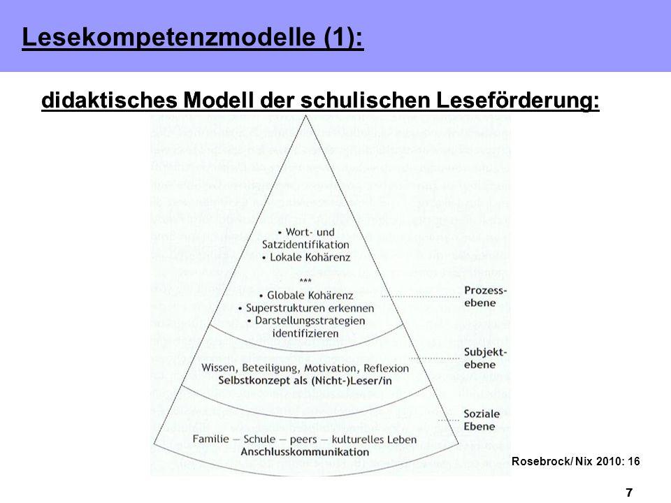 Lesekompetenzmodelle (1):