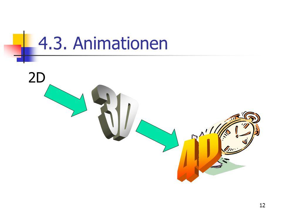 4.3. Animationen 2D 3D 4D
