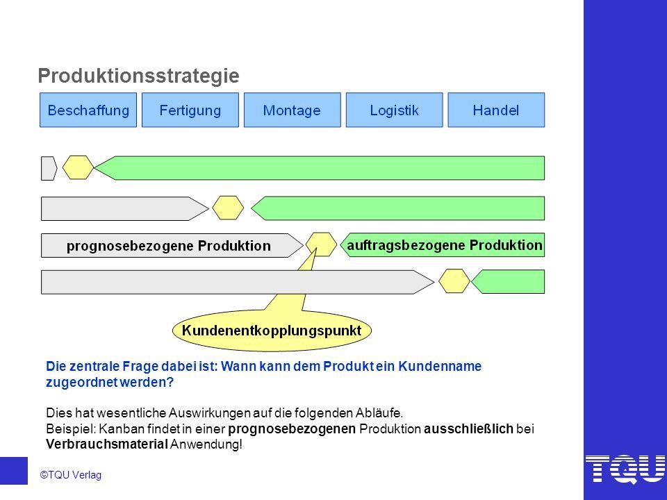 Produktionsstrategie