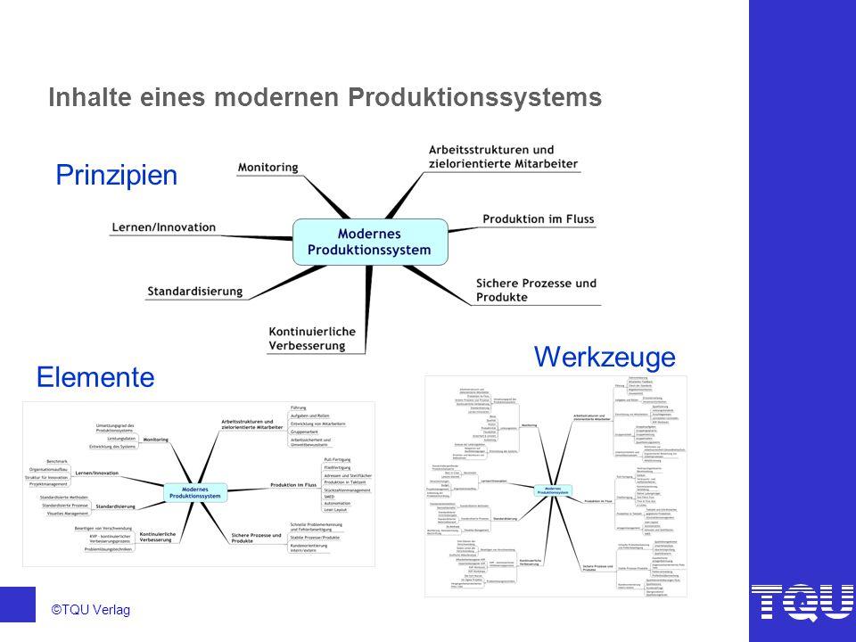 Inhalte eines modernen Produktionssystems