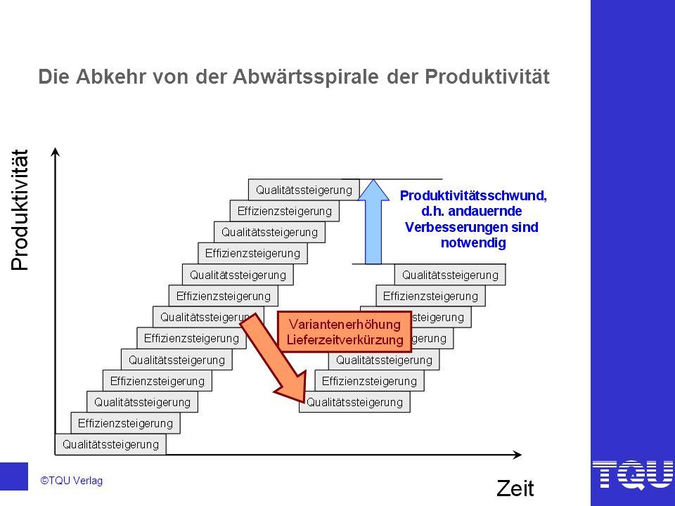 Die Abkehr von der Abwärtsspirale der Produktivität