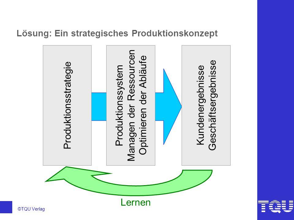 Lösung: Ein strategisches Produktionskonzept
