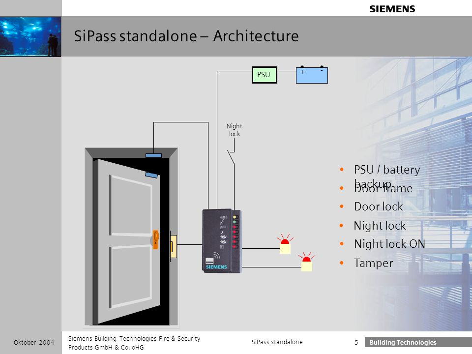 SiPass standalone – Architecture