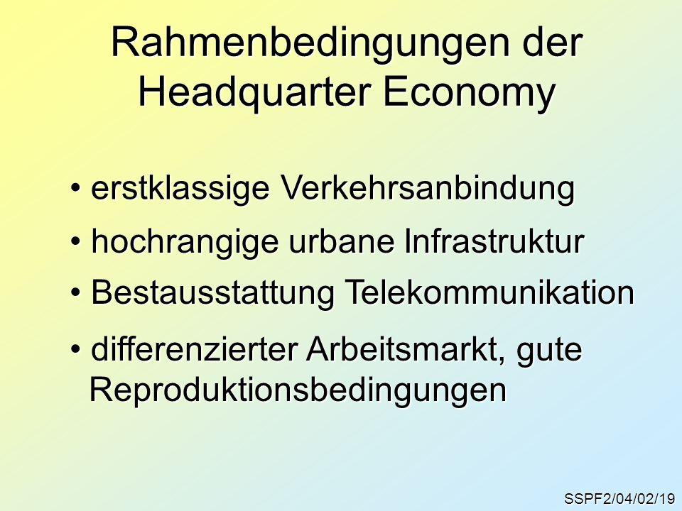 Rahmenbedingungen der Headquarter Economy