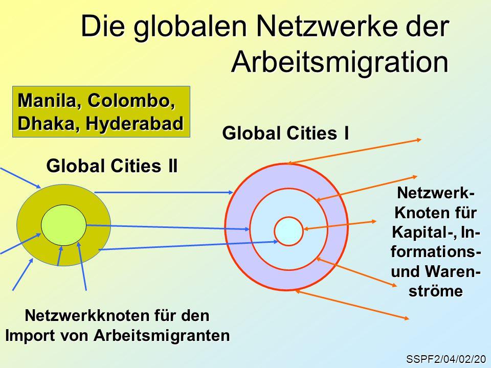 Die globalen Netzwerke der Arbeitsmigration
