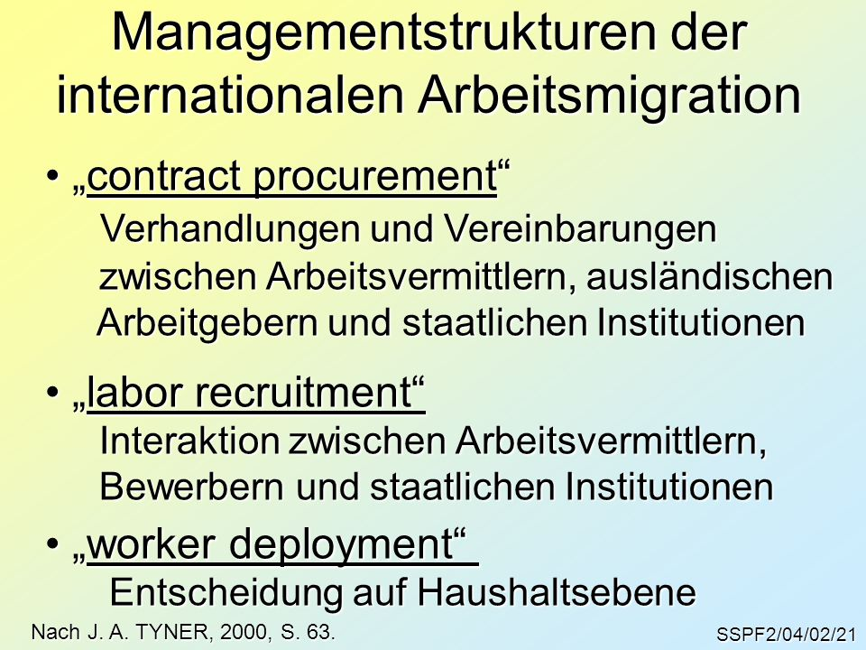 Managementstrukturen der internationalen Arbeitsmigration