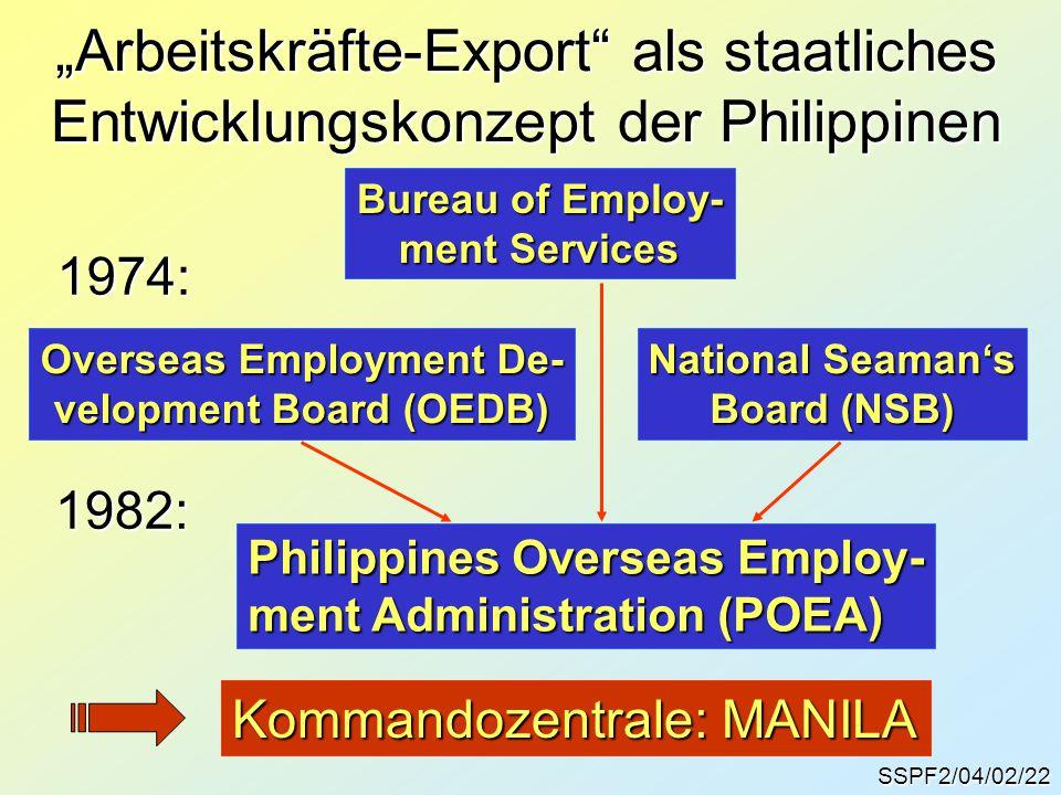 Overseas Employment De- velopment Board (OEDB)