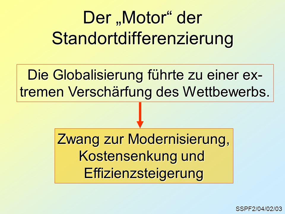 """Der """"Motor der Standortdifferenzierung"""