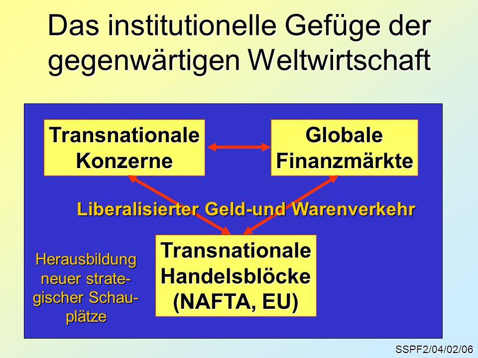 Das institutionelle Gefüge der gegenwärtigen Weltwirtschaft