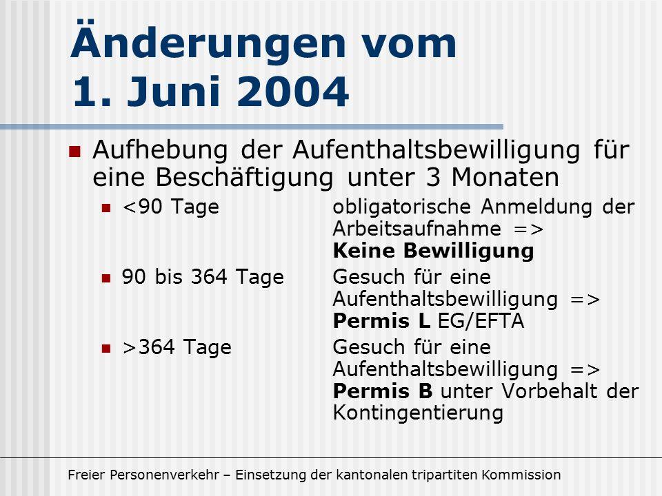 Änderungen vom 1. Juni 2004 Aufhebung der Aufenthaltsbewilligung für eine Beschäftigung unter 3 Monaten.