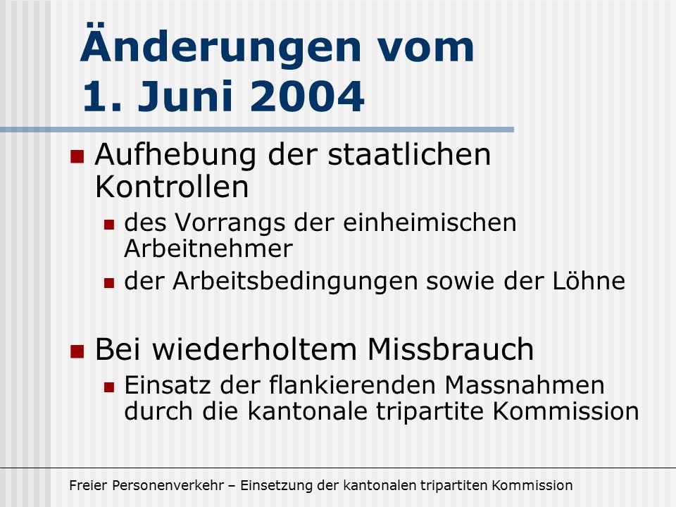 Änderungen vom 1. Juni 2004 Aufhebung der staatlichen Kontrollen