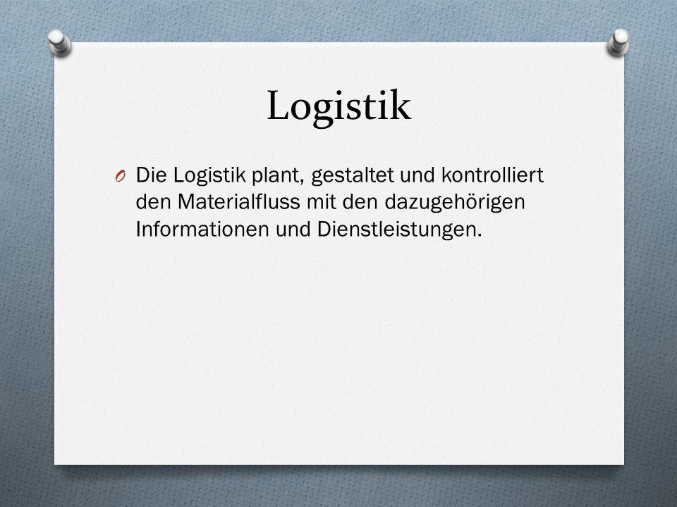 Logistik Die Logistik plant, gestaltet und kontrolliert den Materialfluss mit den dazugehörigen Informationen und Dienstleistungen.