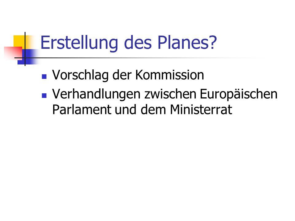 Erstellung des Planes Vorschlag der Kommission