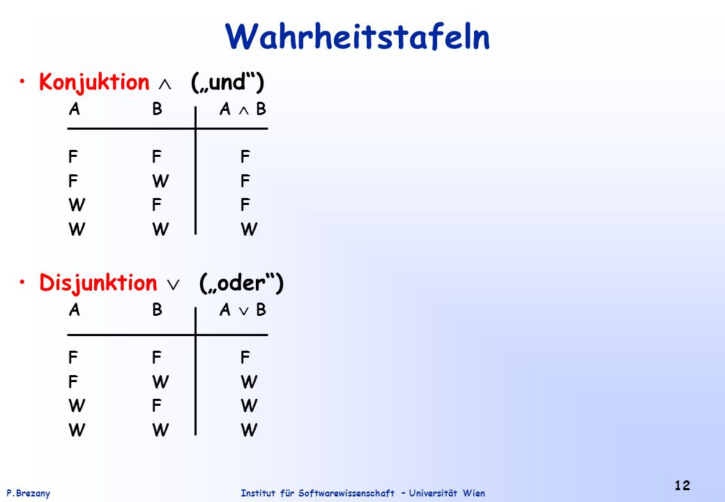 """Wahrheitstafeln Konjuktion  (""""und ) Disjunktion  (""""oder ) A B A  B"""
