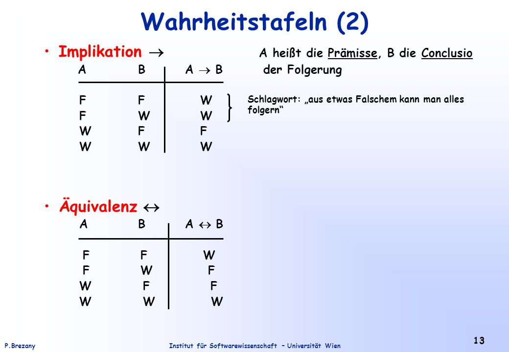 Wahrheitstafeln (2) Implikation  A heißt die Prämisse, B die Conclusio. A B A  B der Folgerung.