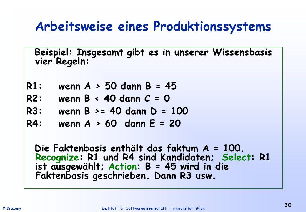 Arbeitsweise eines Produktionssystems