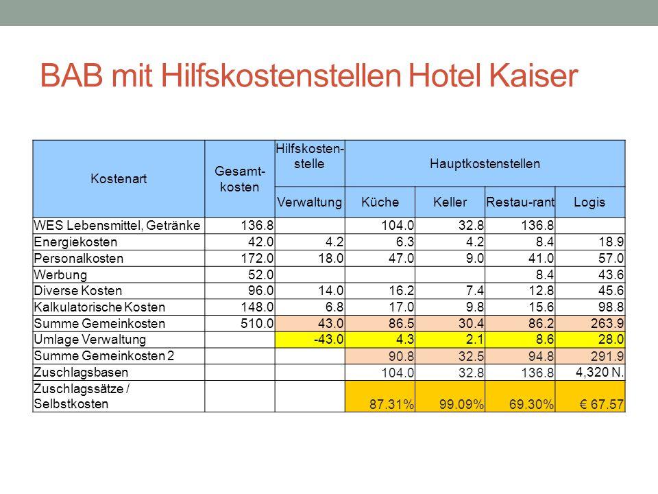 BAB mit Hilfskostenstellen Hotel Kaiser