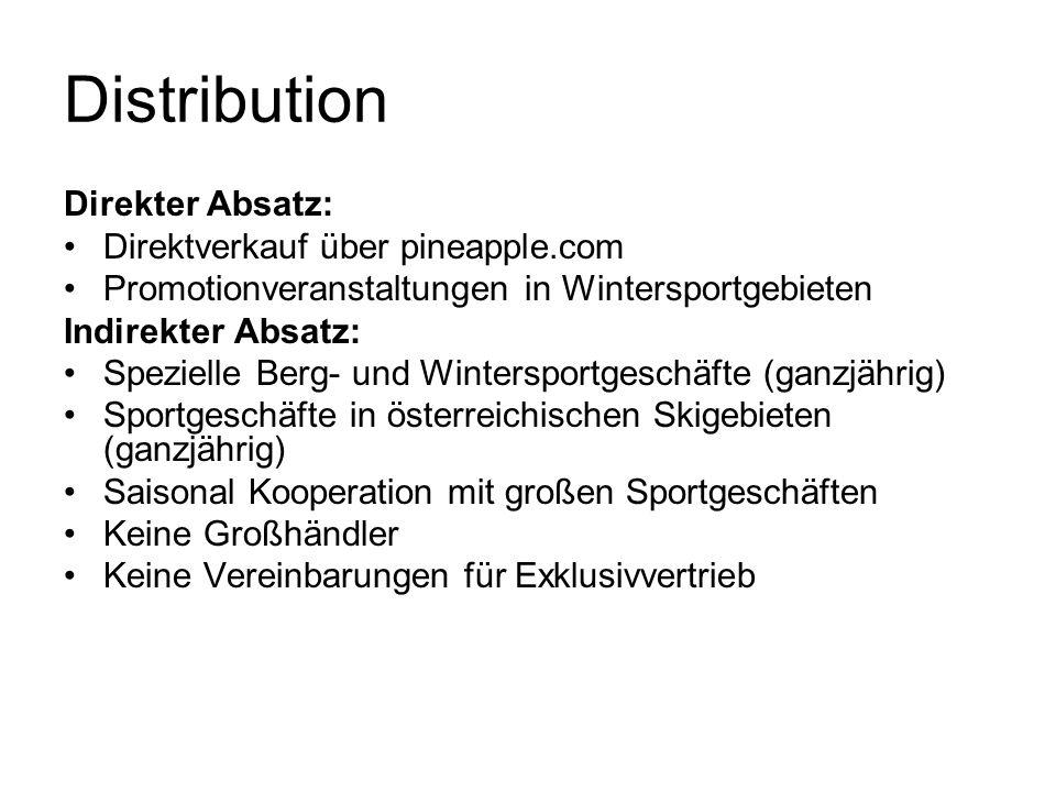Distribution Direkter Absatz: Direktverkauf über pineapple.com