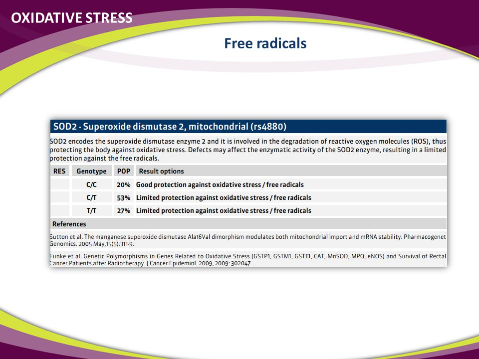 OXIDATIVE STRESS Free radicals