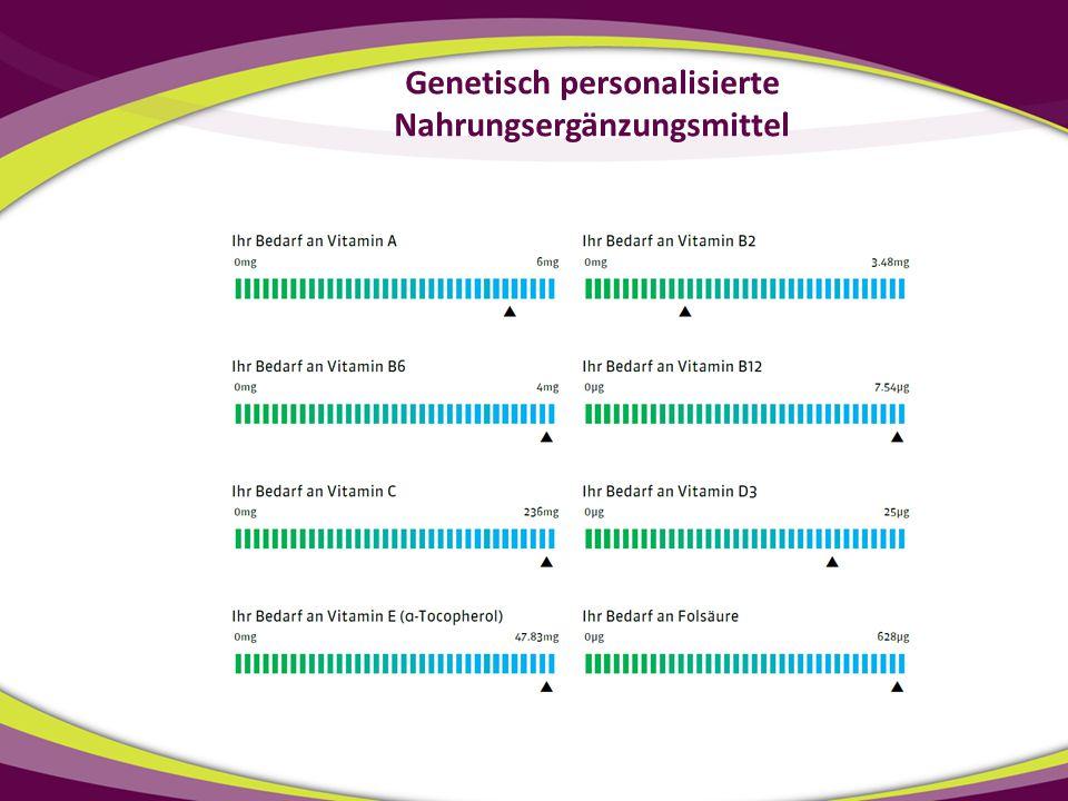 Genetisch personalisierte Nahrungsergänzungsmittel