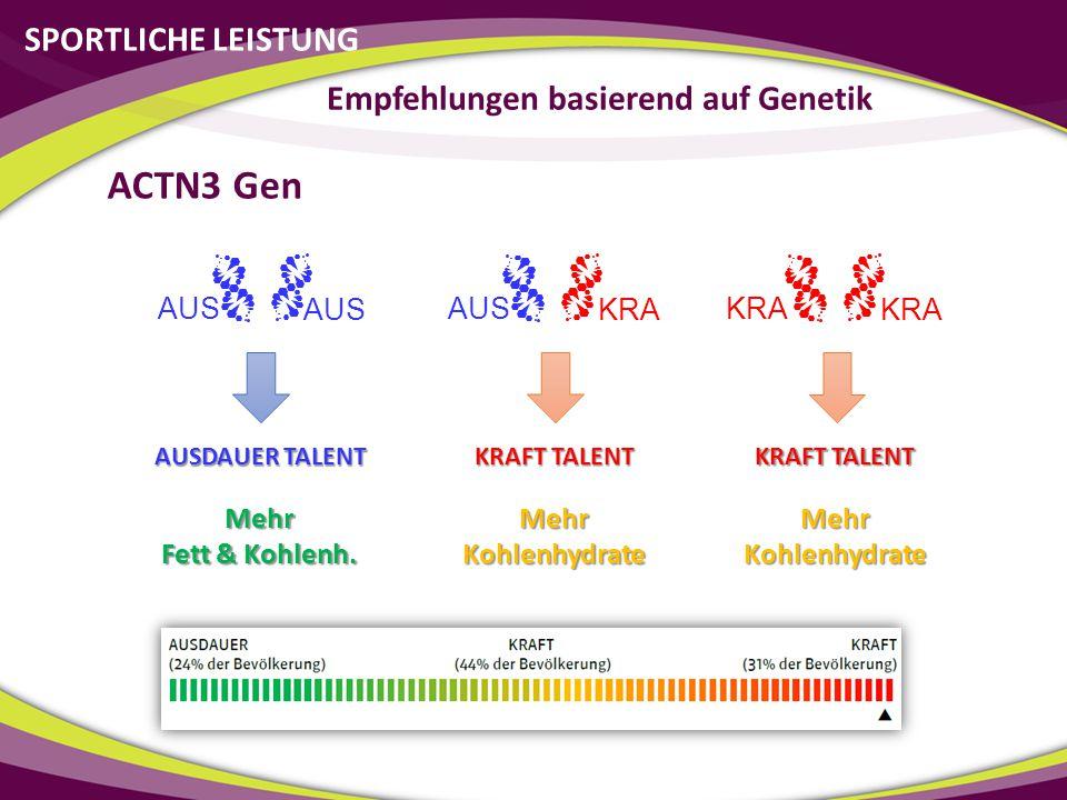 Empfehlungen basierend auf Genetik
