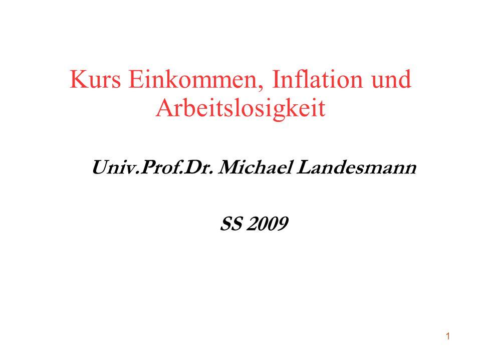Kurs Einkommen, Inflation und Arbeitslosigkeit
